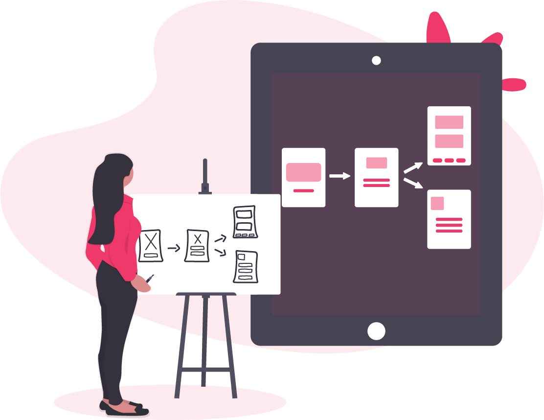 undraw prototyping process rswj